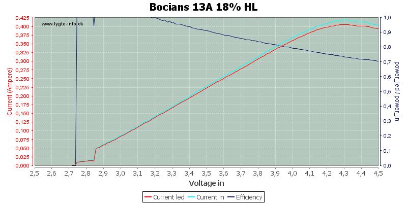 Bocians%2013A%2018%25%20HL