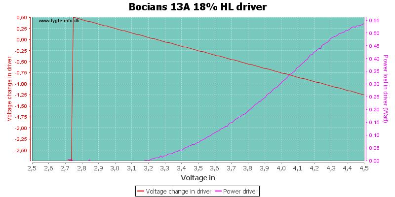Bocians%2013A%2018%25%20HLDriver
