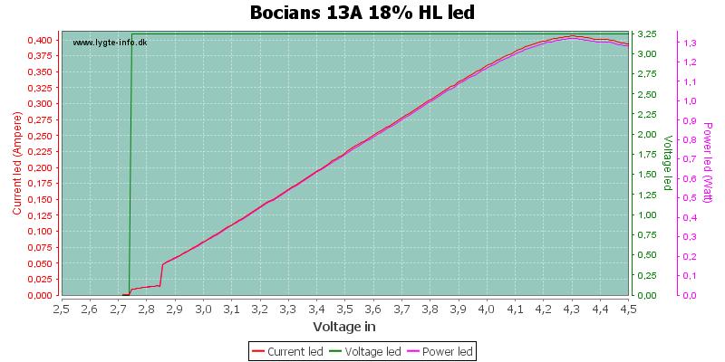 Bocians%2013A%2018%25%20HLLed