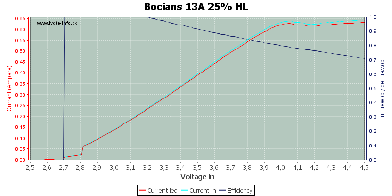 Bocians%2013A%2025%25%20HL