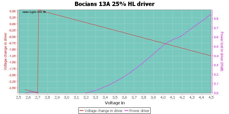 Bocians%2013A%2025%25%20HLDriver