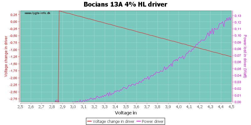 Bocians%2013A%204%25%20HLDriver