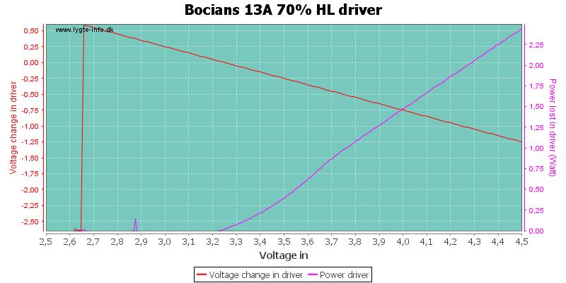 Bocians%2013A%2070%25%20HLDriver