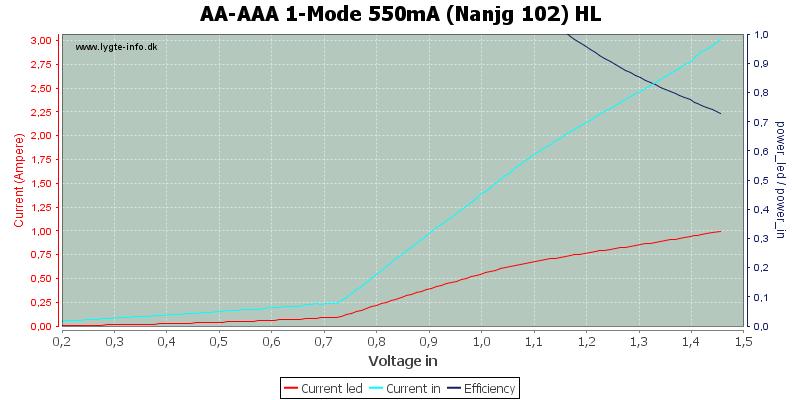 AA-AAA%201-Mode%20550mA%20(Nanjg%20102)%20HL