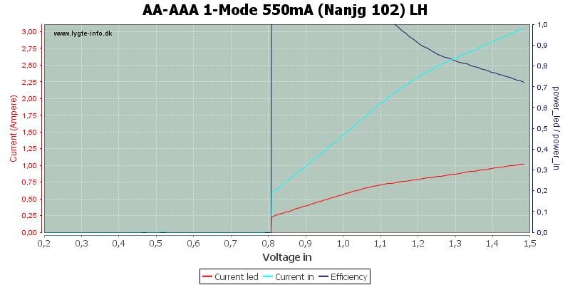 AA-AAA%201-Mode%20550mA%20(Nanjg%20102)%20LH