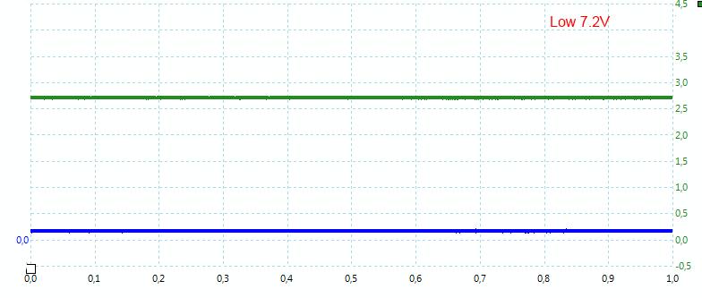 Low%207.2V