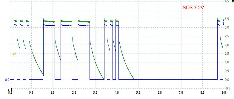 SOS%207.2V