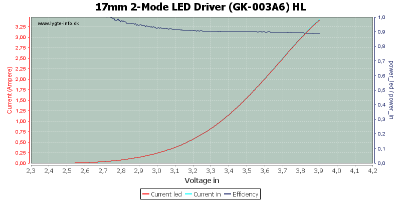 17mm%202-Mode%20LED%20Driver%20(GK-003A6)%20HL