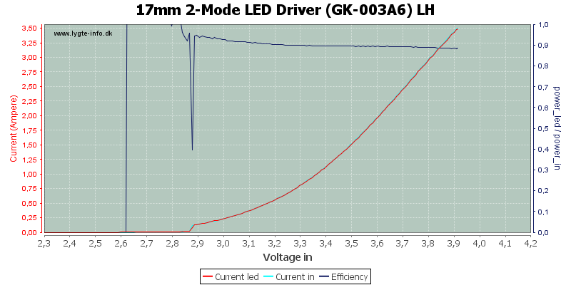 17mm%202-Mode%20LED%20Driver%20(GK-003A6)%20LH