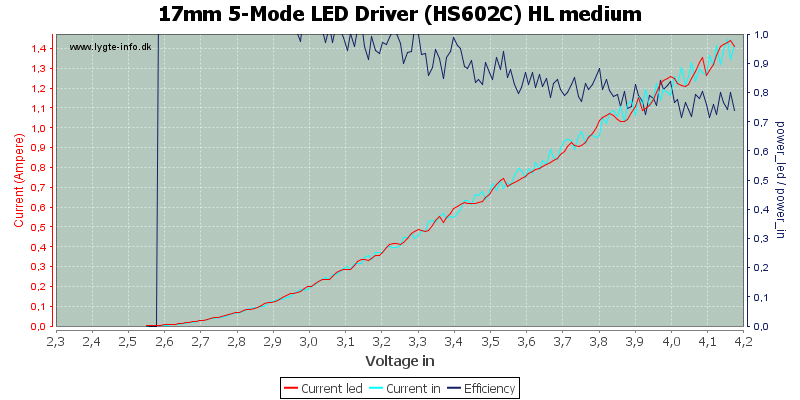 17mm%205-Mode%20LED%20Driver%20(HS602C)%20HL%20medium