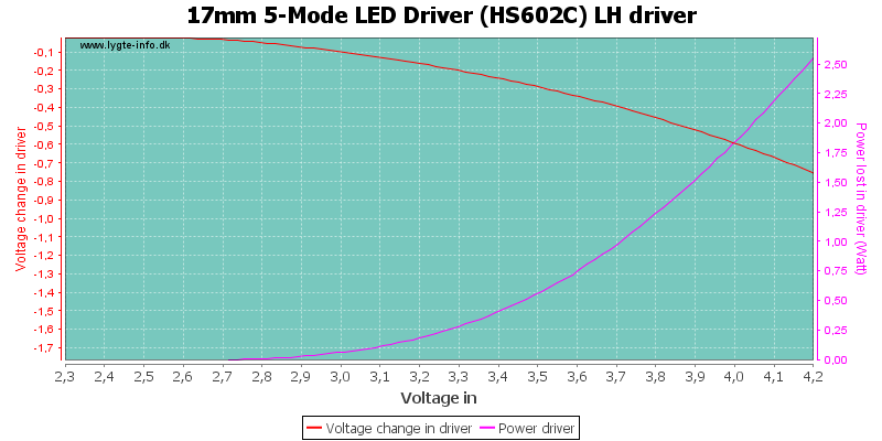 17mm%205-Mode%20LED%20Driver%20(HS602C)%20LHDriver