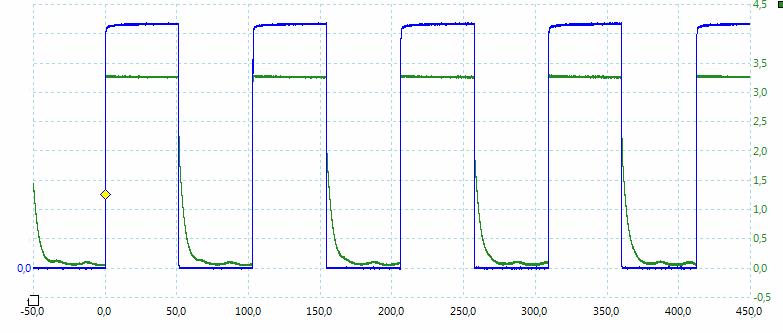 Strobe%203.6V