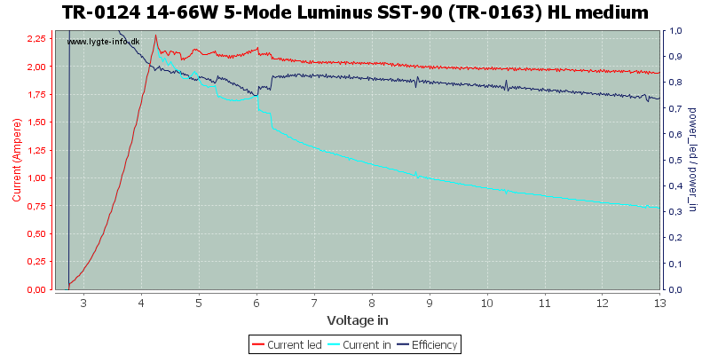 TR-0124%2014-66W%205-Mode%20Luminus%20SST-90%20(TR-0163)%20HL%20medium