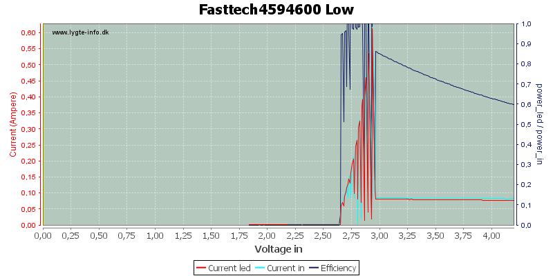 Fasttech4594600%20Low