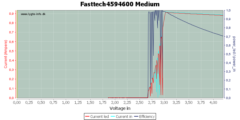 Fasttech4594600%20Medium