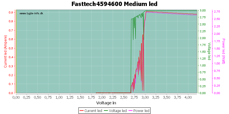 Fasttech4594600%20MediumLed