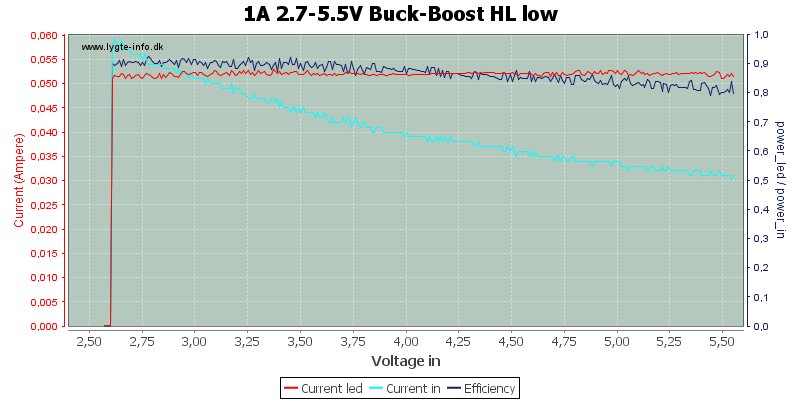 1A%202.7-5.5V%20Buck-Boost%20HL%20low