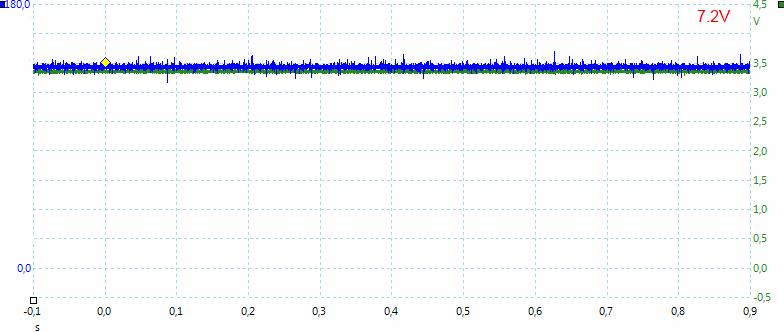 LD-29%202.8A%201-2%20Cell%207.2V