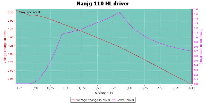Nanjg%20110%20HLDriver