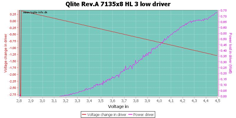 Qlite%20Rev.A%207135x8%20HL%203%20lowDriver