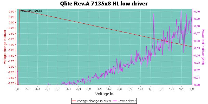 Qlite%20Rev.A%207135x8%20HL%20lowDriver