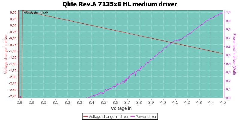 Qlite%20Rev.A%207135x8%20HL%20mediumDriver