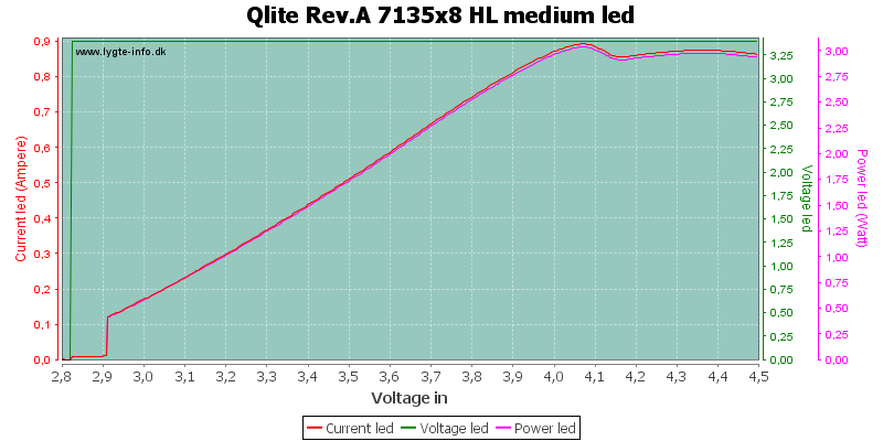 Qlite%20Rev.A%207135x8%20HL%20mediumLed