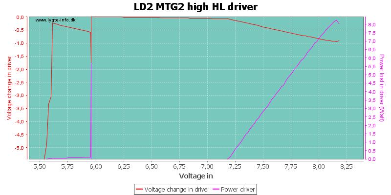 LD2%20MTG2%20high%20HLDriver
