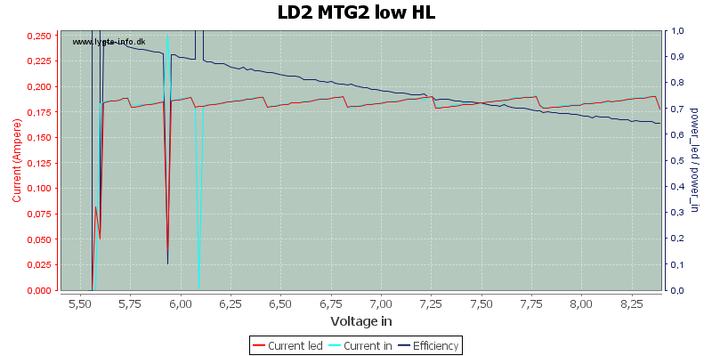 LD2%20MTG2%20low%20HL