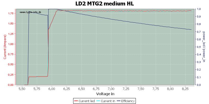 LD2%20MTG2%20medium%20HL