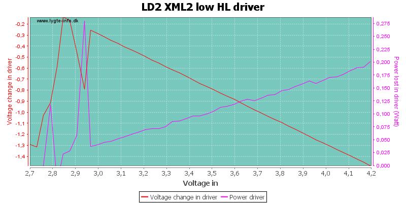 LD2%20XML2%20low%20HLDriver