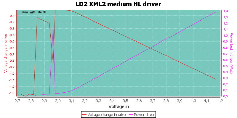 LD2%20XML2%20medium%20HLDriver