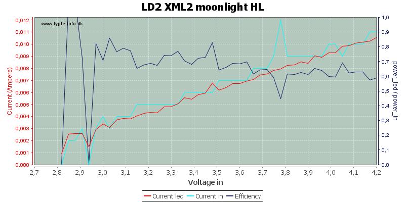 LD2%20XML2%20moonlight%20HL