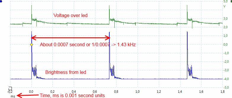 13mm%20AA%205-Mode%20HL%20low%20scope
