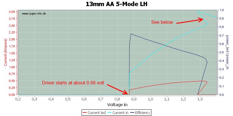 13mm%20AA%205-Mode%20LH