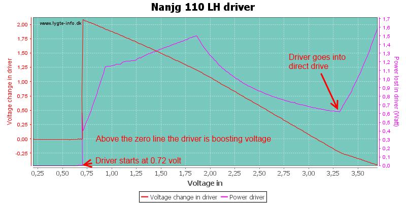 Nanjg%20110%20LHDriver