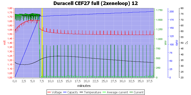 Duracell%20CEF27%20full%20(2xeneloop)%2012