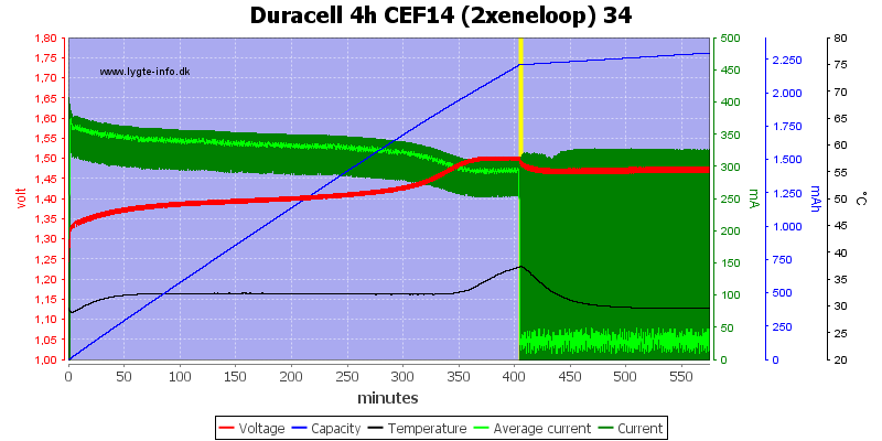 Duracell%204h%20CEF14%20(2xeneloop)%2034