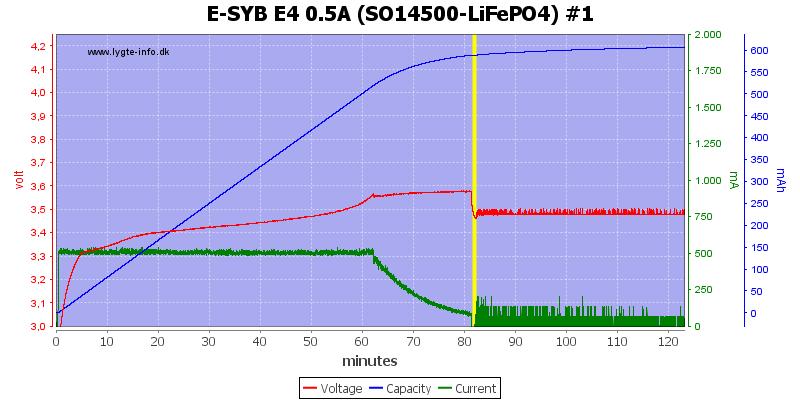 E-SYB%20E4%200.5A%20%28SO14500-LiFePO4%29%20%231