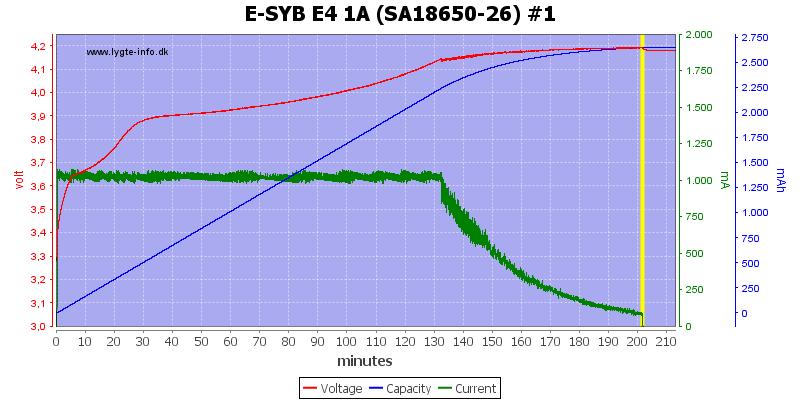 E-SYB%20E4%201A%20%28SA18650-26%29%20%231
