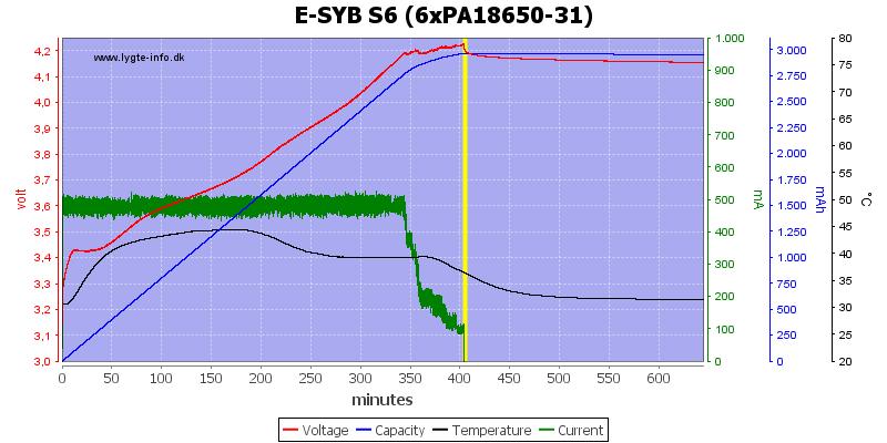 E-SYB%20S6%20(6xPA18650-31)