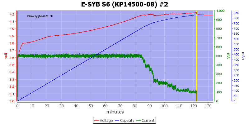 E-SYB%20S6%20(KP14500-08)%20%232