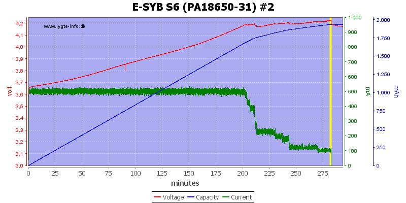 E-SYB%20S6%20(PA18650-31)%20%232