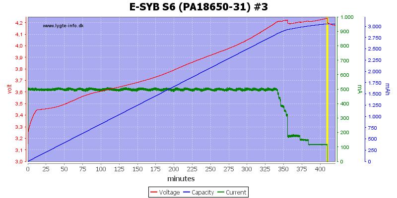 E-SYB%20S6%20(PA18650-31)%20%233