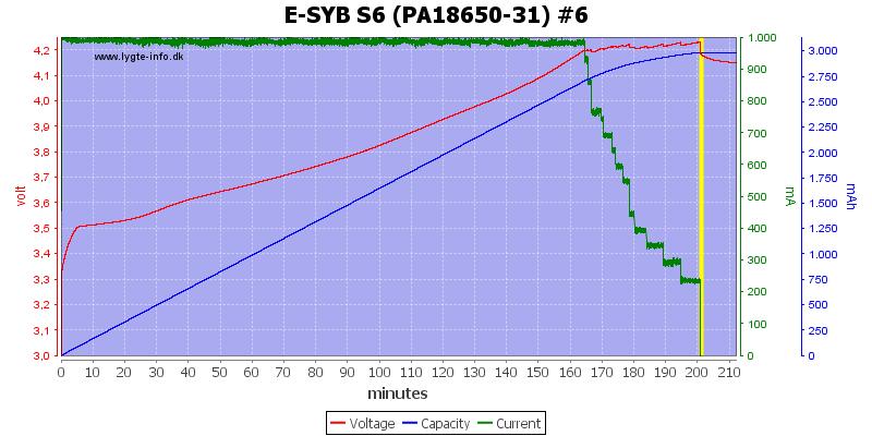 E-SYB%20S6%20(PA18650-31)%20%236