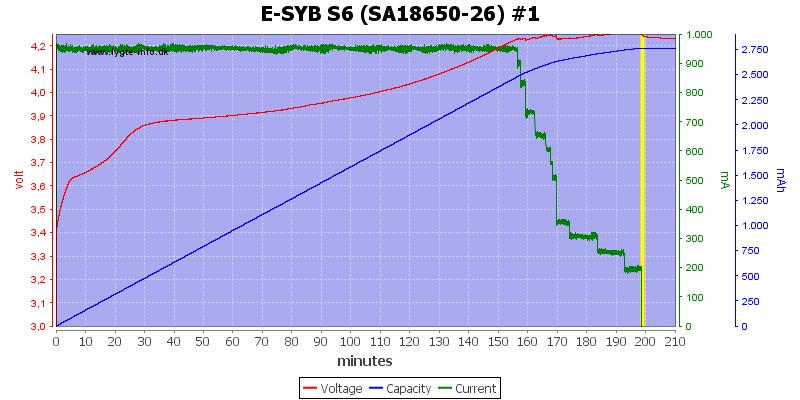E-SYB%20S6%20(SA18650-26)%20%231
