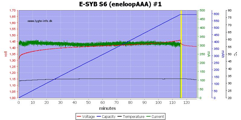 E-SYB%20S6%20(eneloopAAA)%20%231