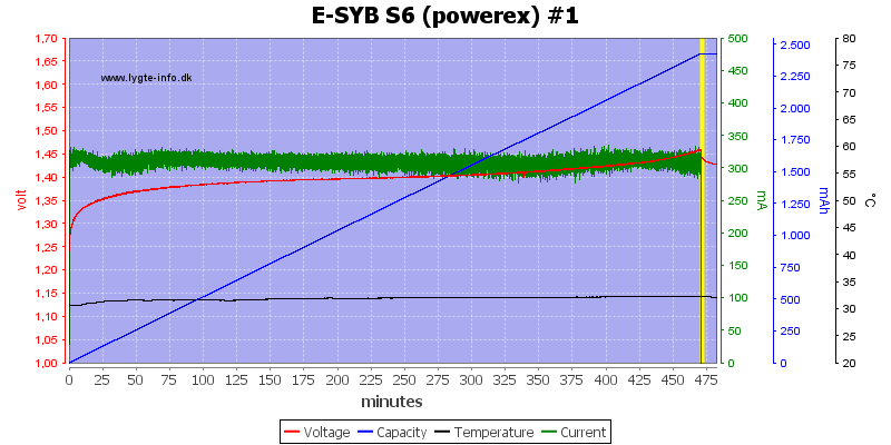 E-SYB%20S6%20(powerex)%20%231