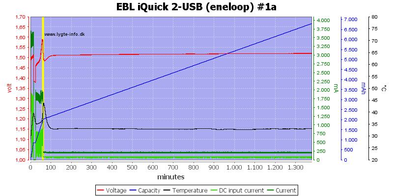 EBL%20iQuick%202-USB%20%28eneloop%29%20%231a
