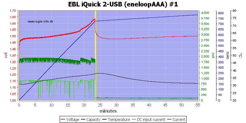 EBL%20iQuick%202-USB%20%28eneloopAAA%29%20%231